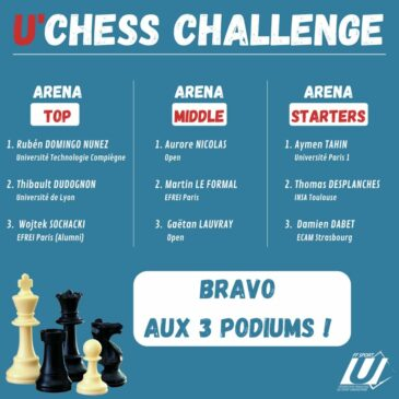 U'CHESS CHALLENGE – Résultats
